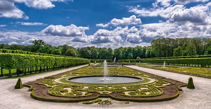 Французский стиль ландшафта:базовые элементы